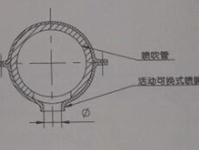 电磁脉冲阀喷吹系统管路设计影响的分析